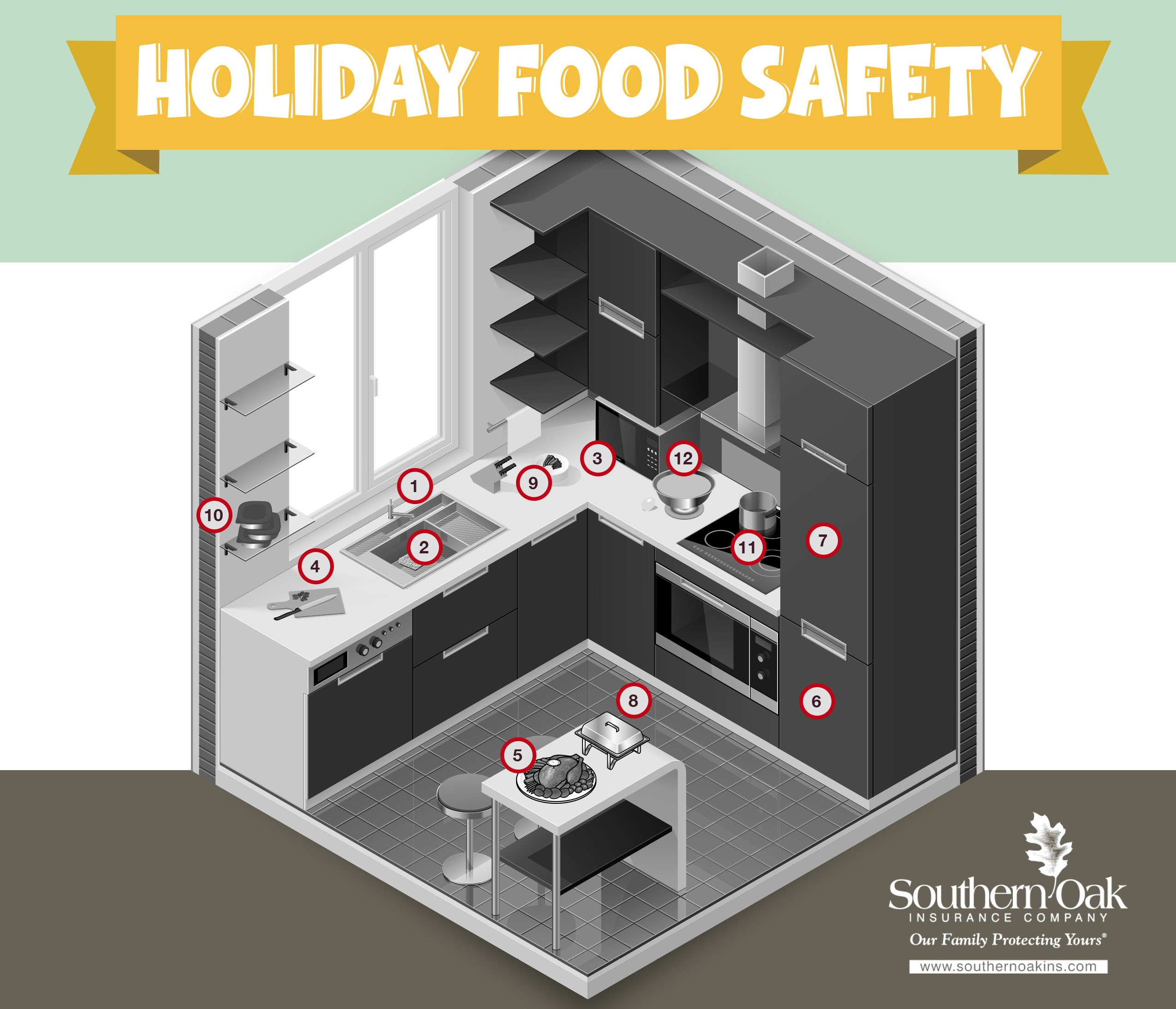 Holiday_Food_Safety-blog_picture